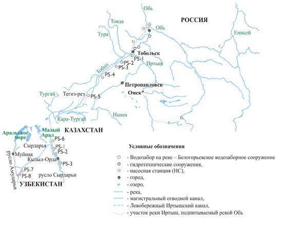 Канал «Сиб-Арал» (проект)